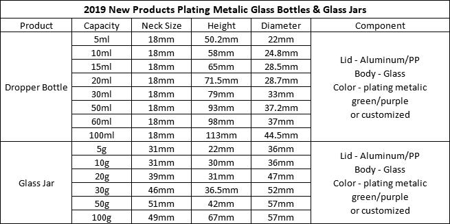 CBD glass Dropper Bottles