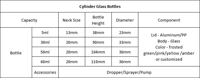 glass pump bottle
