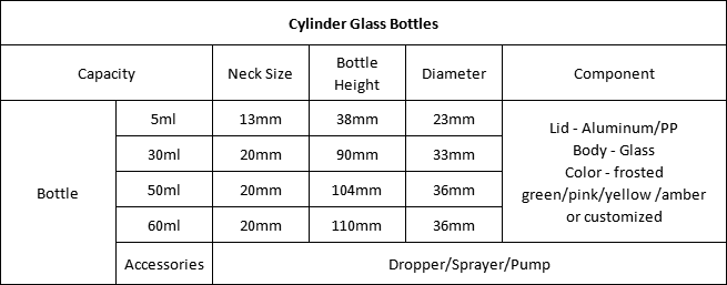 glass serum bottle with dropper